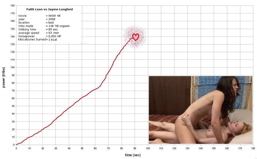 Orgasmus Berechnungen2.jpg