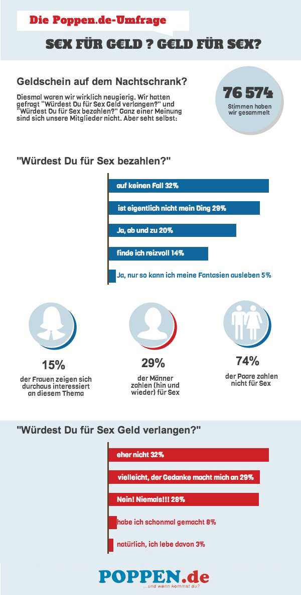 Umfrage_SexfuerGeld.jpg