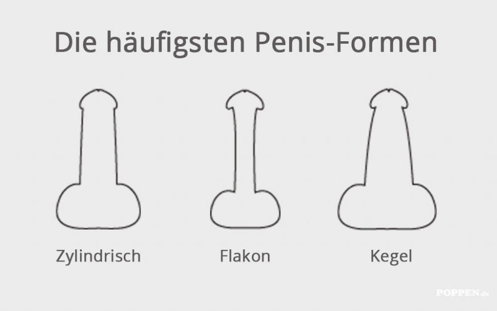 penis-formen.jpg