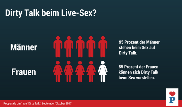 dirty talk beispiele porno comic